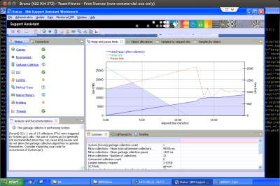 Fig L. Monitoring Garbage Collection