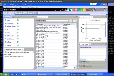 Fig N. Monitoring Threads